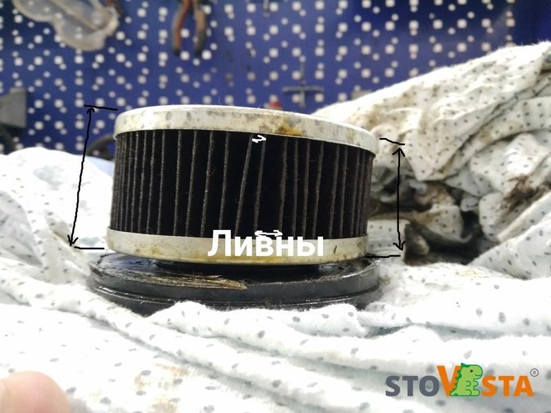 Неровная укладка фильтрующего элемента масляного фильтра Ливны